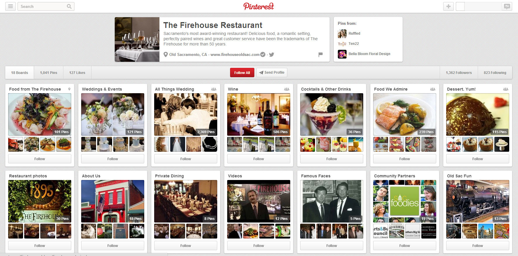 Pinterest as a search engine for local restaurants
