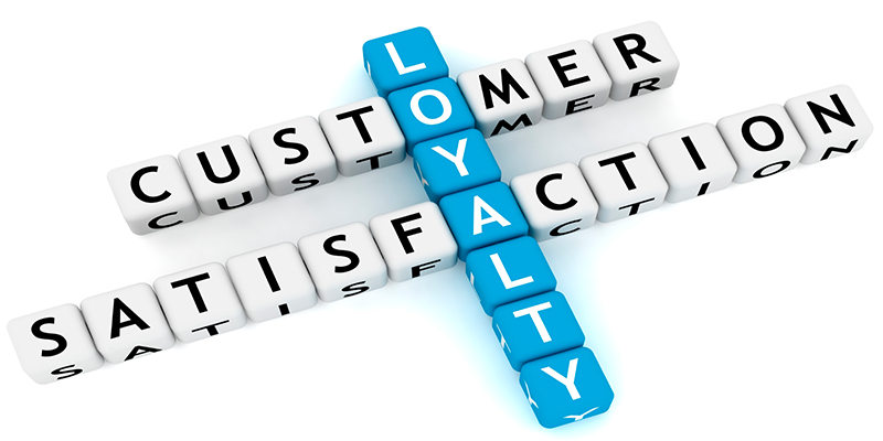 Building Customer Loyalty will guarantee more sales than acquiring new customers