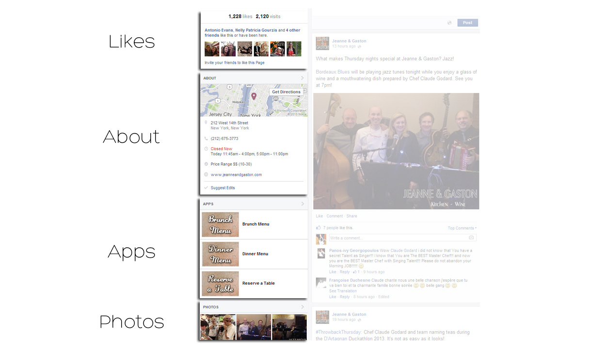 Where to find the about section on new Facebook Layout