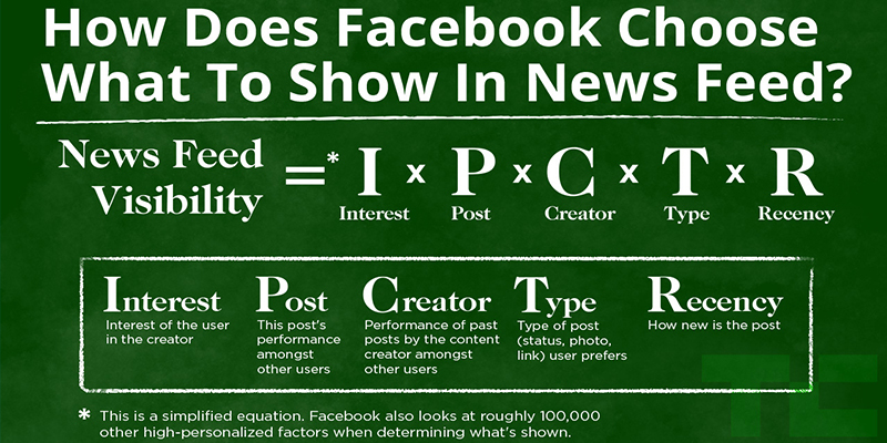 How Facebook Filters News Feed