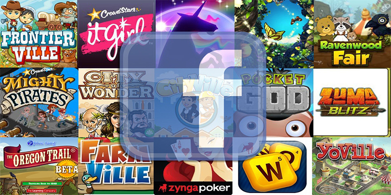 Facebook Algorithm for Games and Apps