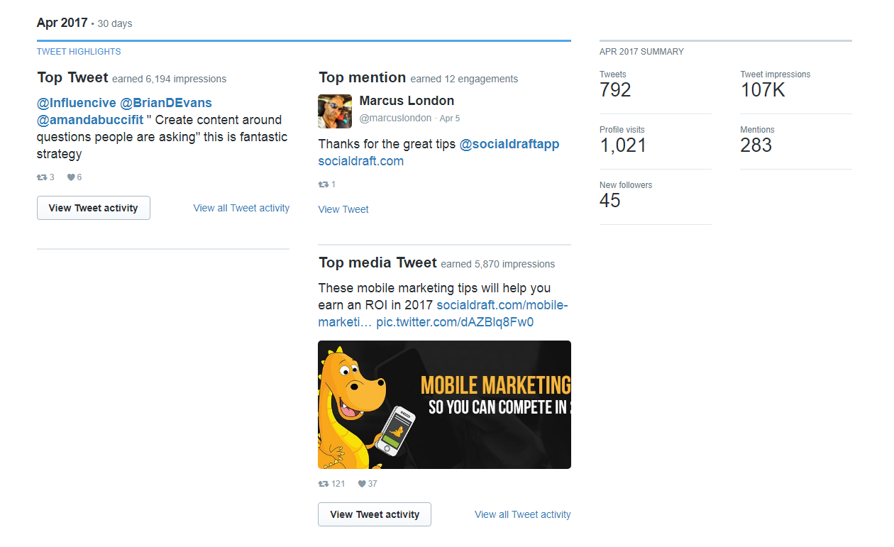 Twitter analytics are a must for roi