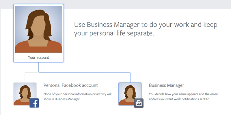 Facebook Business Manager Profile