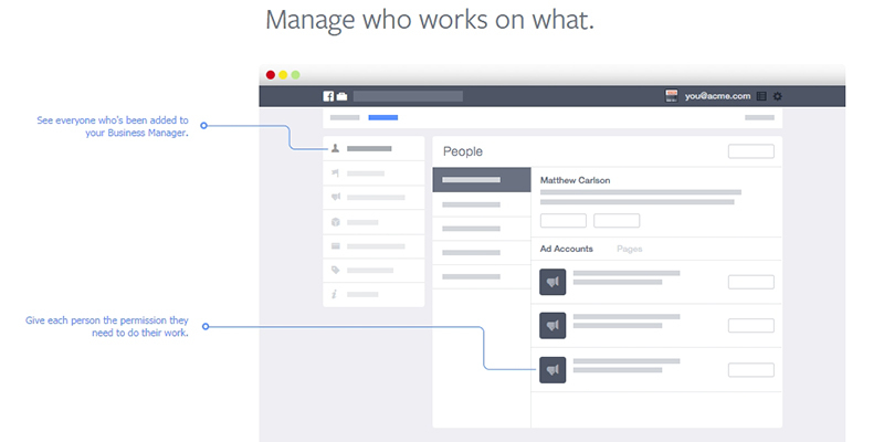 Roles of Facebook Business Manager