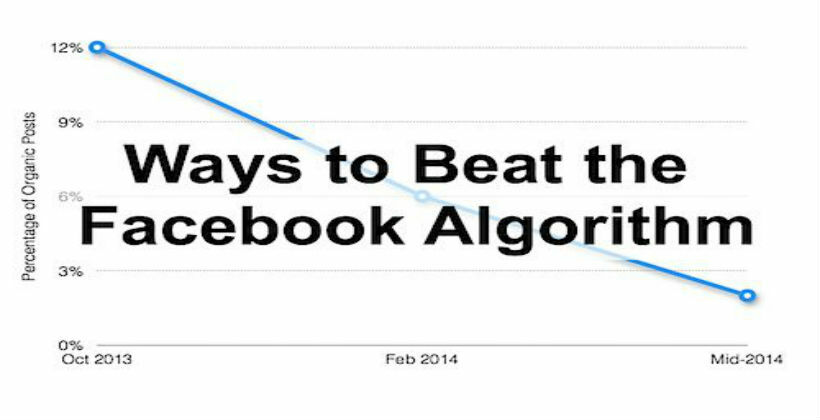 13 ways to beat facebook's algorithm.