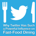 Twitter Has Such a Powerful Influence on Fast-Food Dining