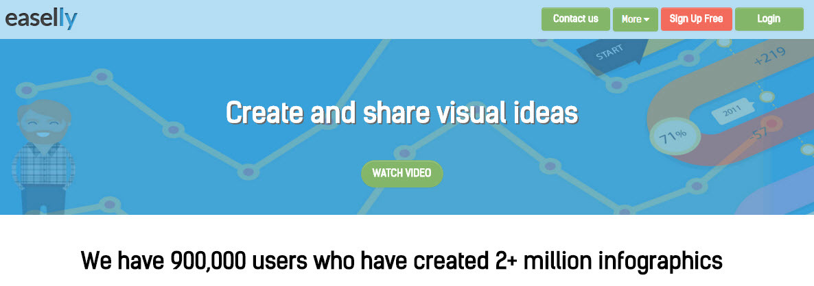 Use easelly to create infographics easily