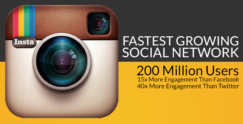 Instagram's growth is another reason it is so important to your business