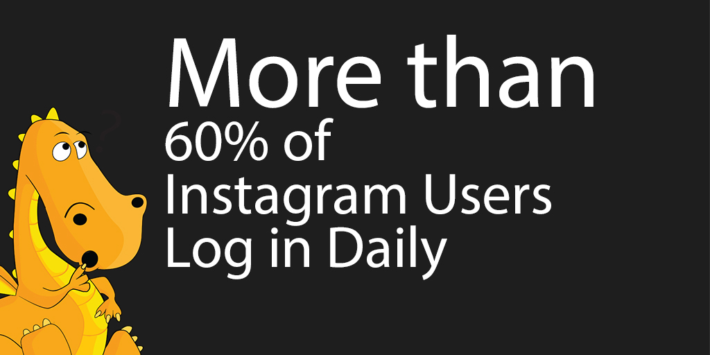 Posting daily affects the Instagram algorithm positively